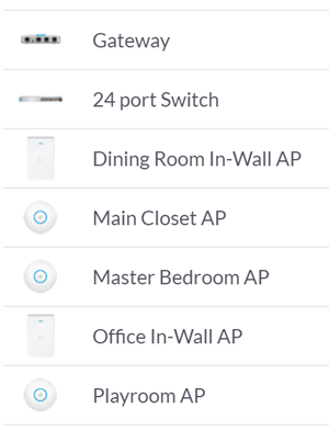 List of Ubnt devices