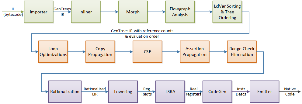 ryujit-phase-diagram