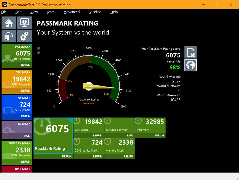 Passmark 98% percentile