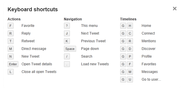 All the Twitter Keyboard Shortcuts, unfortunately as a picture. Press ? in Twitter to pop these up.