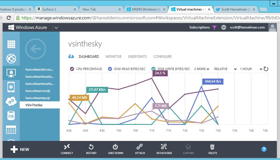 Using Visual Studio in the Cloud running in Azure