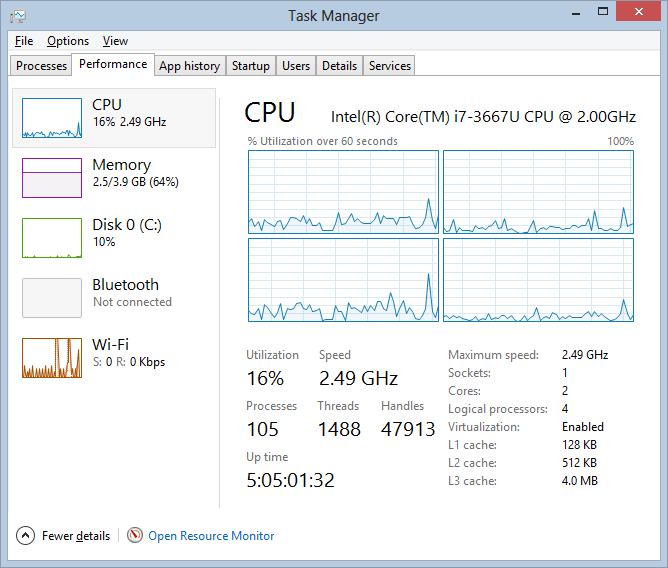 Intel i7-3667U Ivy Bridge