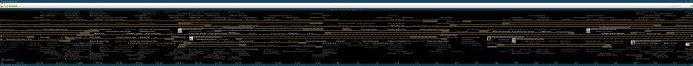 The Encarta Timeline across 3 4k monitors