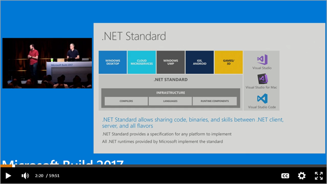 ASP.NET Core 2.0 Video