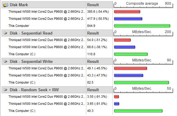 PerformanceTest 7.0 Evaluation Version (2)