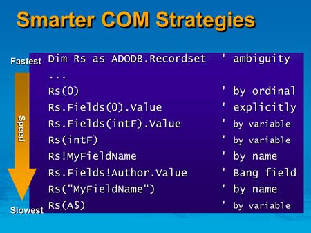 Smarter COM Strategies