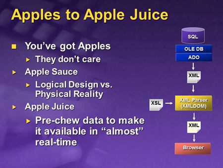 Apples to Apple Juice