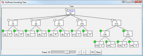 Huffman Encoding Tree (2)