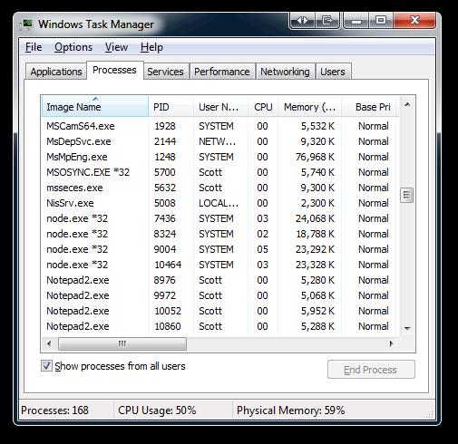 Lots of little node processes