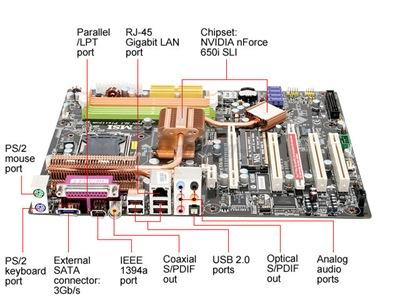 NVidia Motherboard