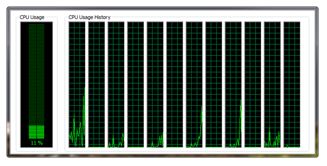 One processor chilling.
