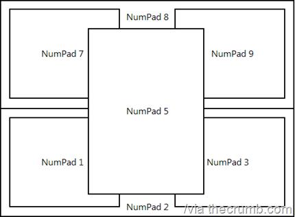 How Window Pad works by Jim Priest