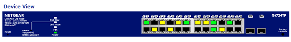 A graphical view of my managed switch.