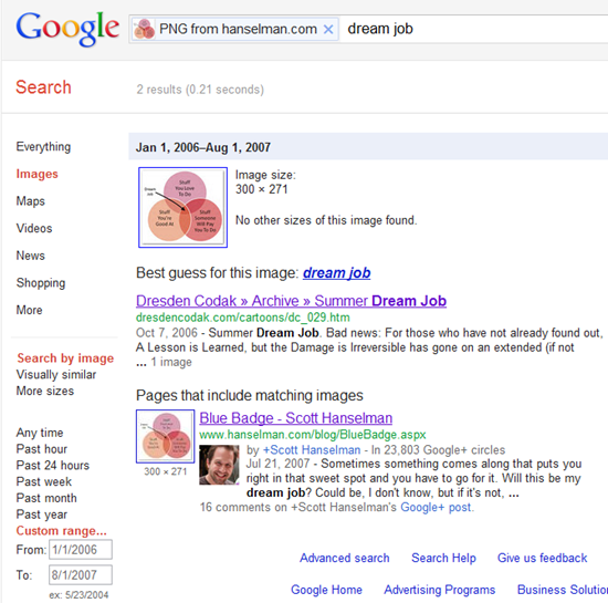 Googling for Dream Job with Google Image Search