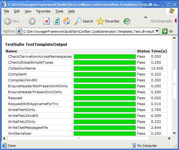 Codegenerationtestoutput