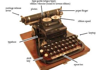 Labels_typewriter